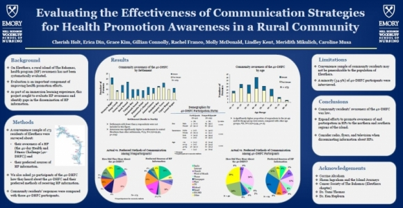 """communication for health promotion According to the us department of health and human services, health communication is """"the study and use of communication strategies to inform and influence individual and community decisions that enhance health"""" the purpose of this article is to look at how health educators can use communication theory to create messages that are innovative, relatable, and motivating to intended audiences."""
